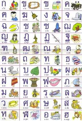 Learn hebrew writing alphabets