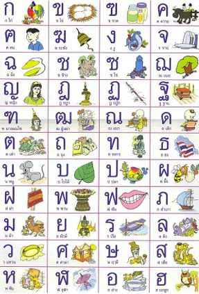 Thai - Alphabet